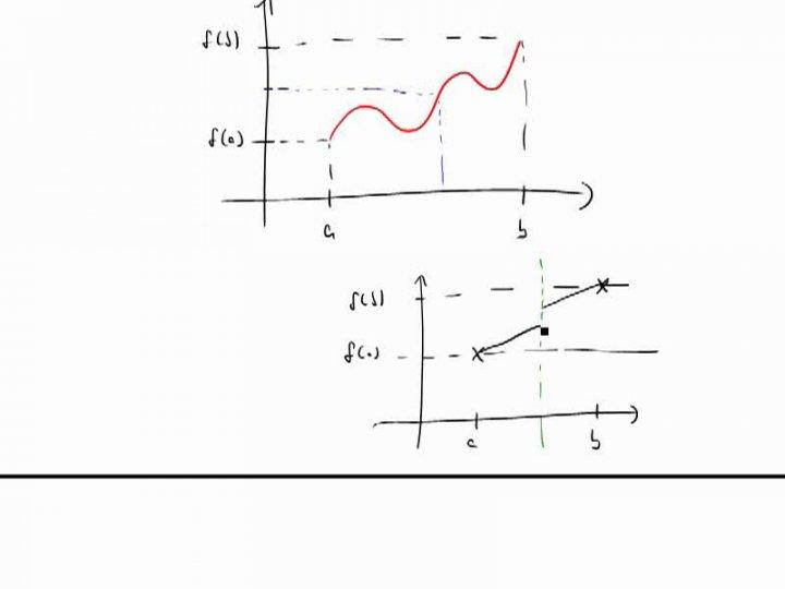 M3 2017-10-18 06 Stetigkeit und der Zwischenwertsatz