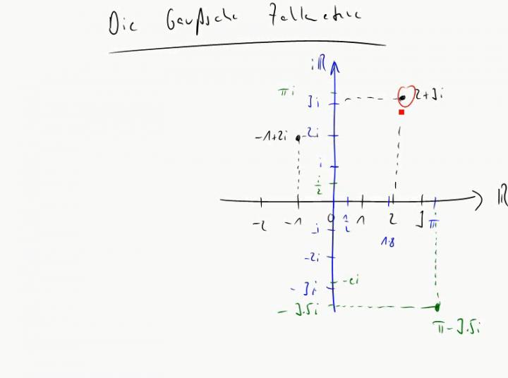 M2 2014-10-20 03 Geometrische Interpretation der komplexen Zahlen