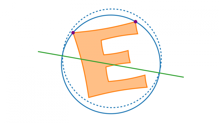 DG 2019-04-30 03 Das Problem des kleinsten umschließenden Kreises