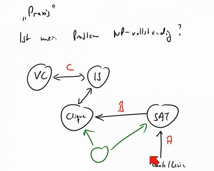TI 2014-04-01 03 Ist mein Problem NP-vollständig?