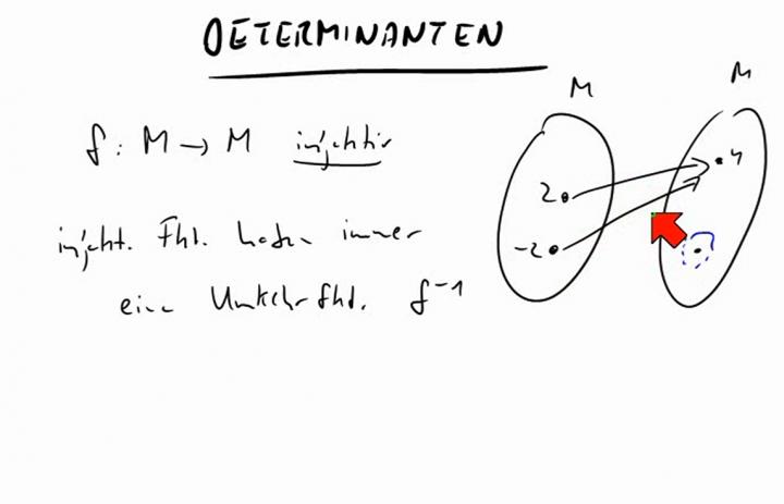 M2 2014-05-09 01 Injektive lineare Abbildungen