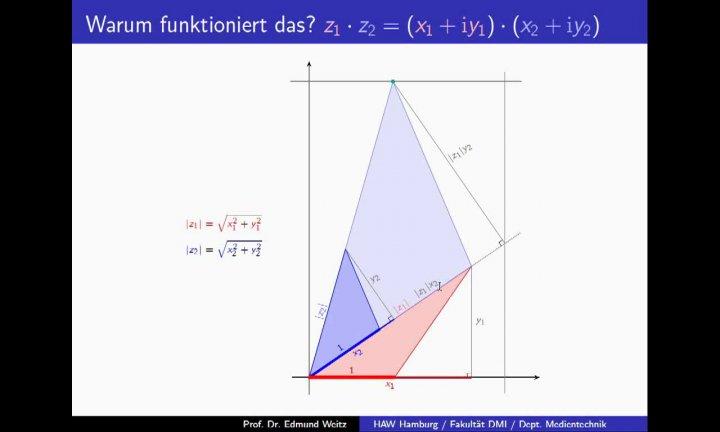 M3 2017-09-27 04 Geometrische Interpretation der Multiplikation komplexer Zahlen