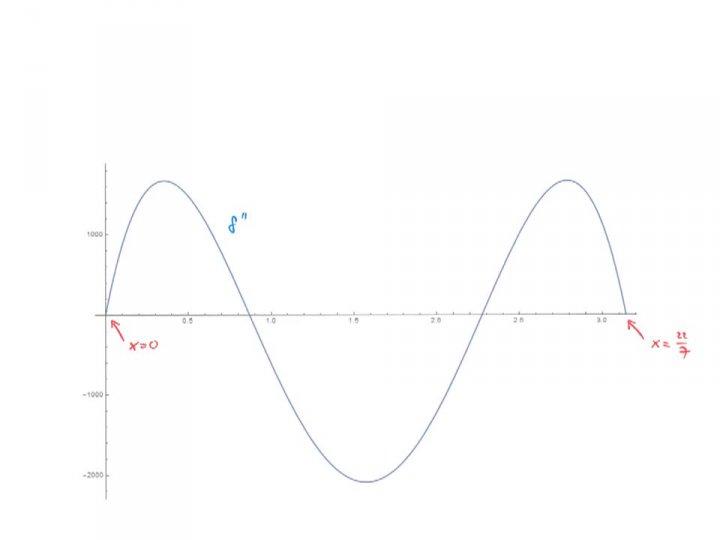 EM 2017-07-25 01 Die Kreiszahl Pi ist irrational
