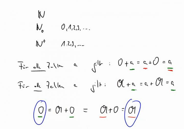 M1 2014-03-26 01 Die Zahl Null