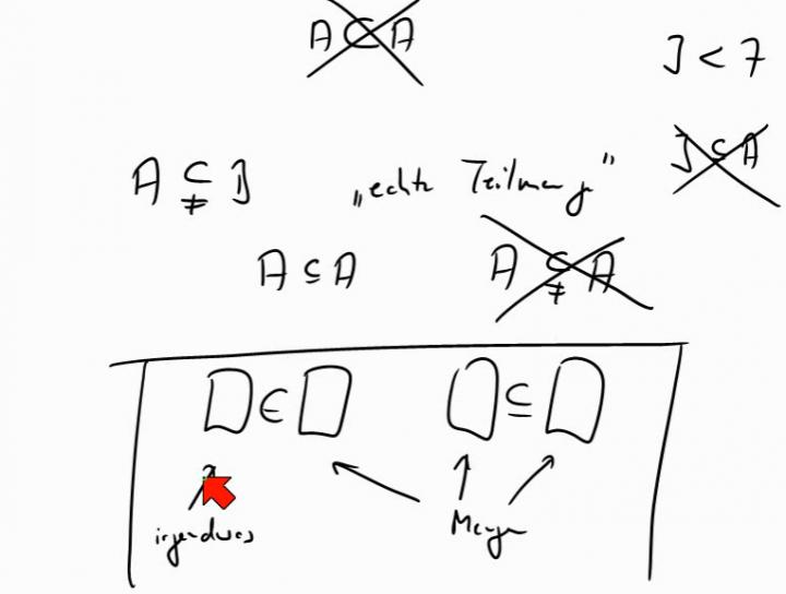 M1 2014-04-02 11 Teilmengen
