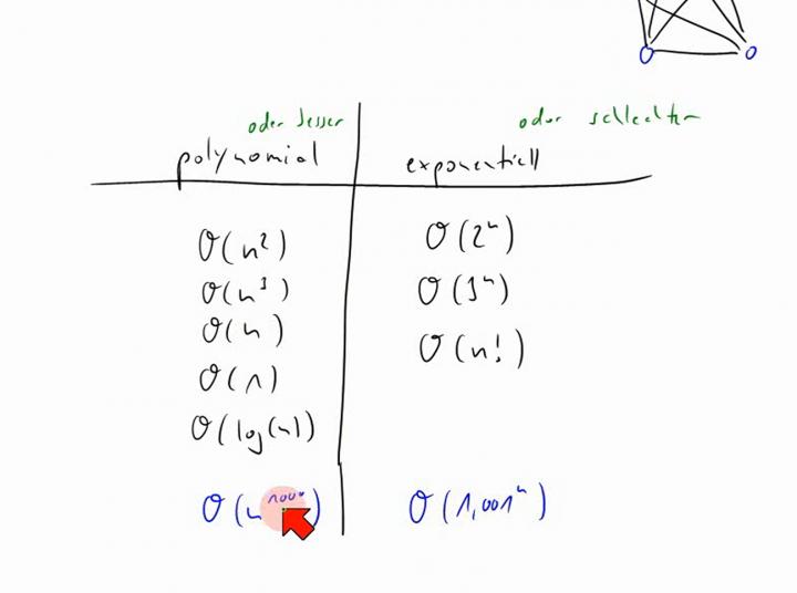TI 2013-12-19 06 Beispiele für Laufzeitberechnung mit Landau-Symbolen