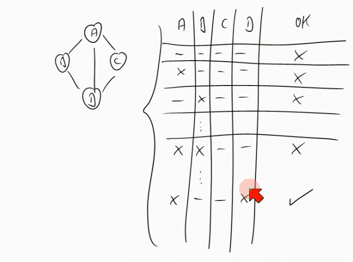 TI 2014-03-11 03 'Naiver' Algorithmus für Valeries Problem