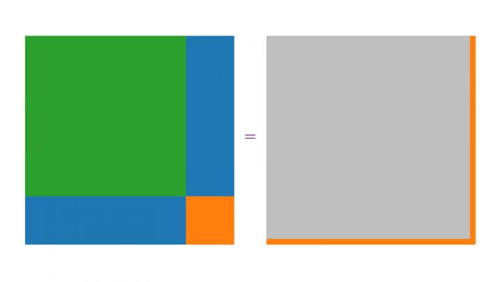 VK 2019-09-05 06 Quadratische Gleichungen, quadratische Ergänzung (Vorkurs Mathematik)