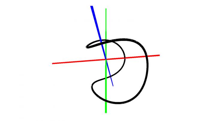 DG 2019-05-14 05 Die Frenet-Serret-Formeln und der Hauptsatz der Raumkurventheorie