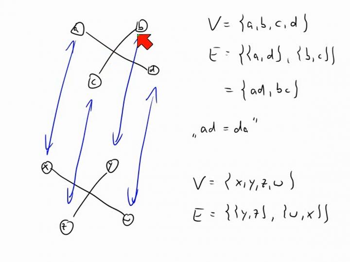 M2 2014-06-18 05 Graphentheorie - Grundbegriffe und Isomorphie