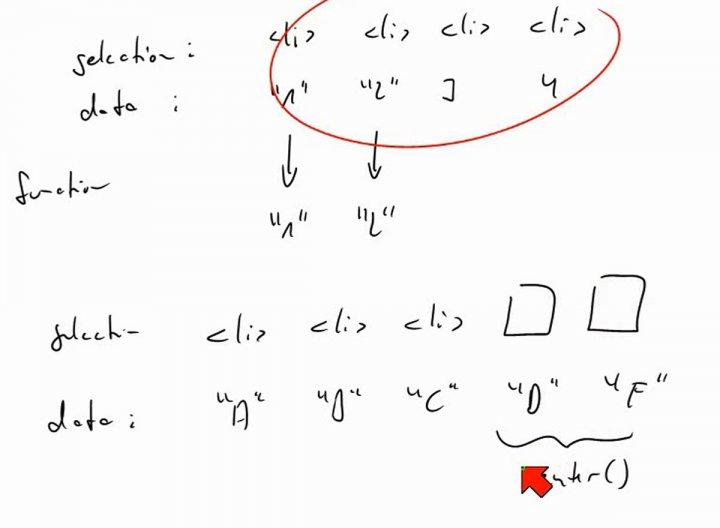 MINF 2014-04-08 03 Grundideen von D3.js, Teil 2