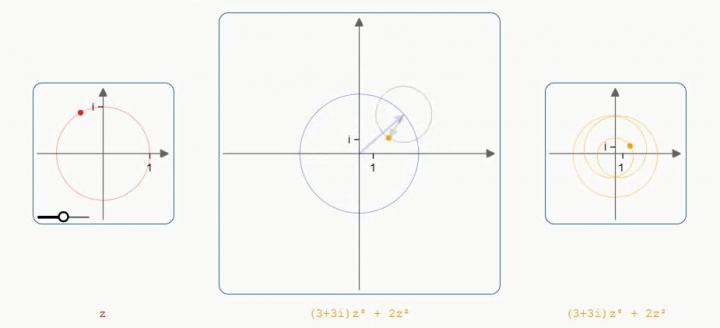 M2 2016-06-15 03 Der Fundamentalsatz der Algebra