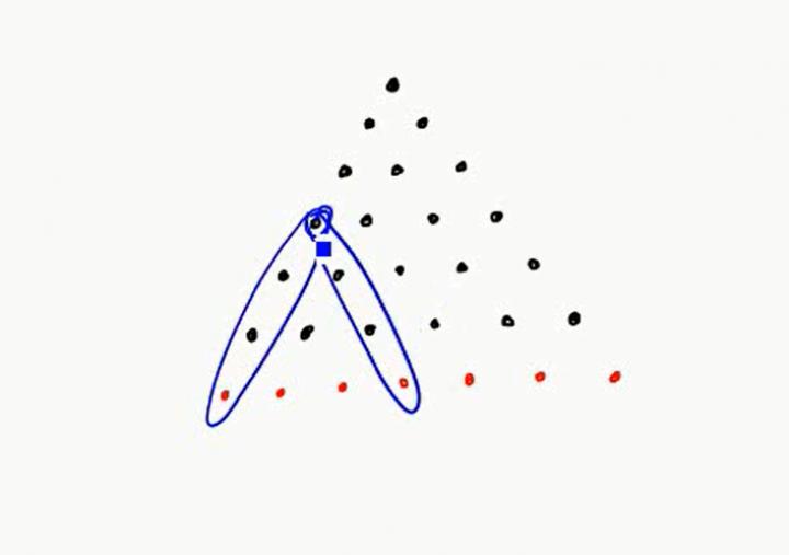 M2 2017-03-20 02 Die Gaußsche Summenformel, kombinatorischer Beweis