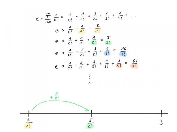 EM 2017-07-23 03 Noch ein Beweis dafür, dass Eulers Zahl e irrational ist