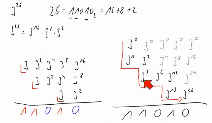 M2 2014-03-19 09 Binäre Exponentiation