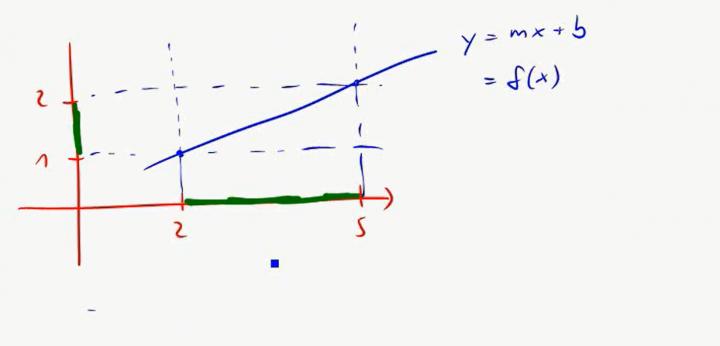 M2 2017-04-03 06 Vertiefung - Überabzählbare Mengen