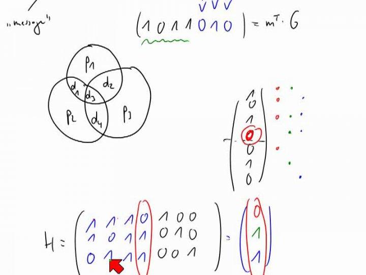 M2 2014-05-21 06 Anwendung - Hamming-Codes
