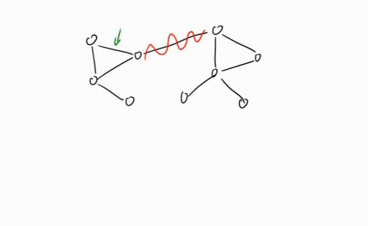 M2 2014-06-20 01 Graphentheorie - Zusammenhang