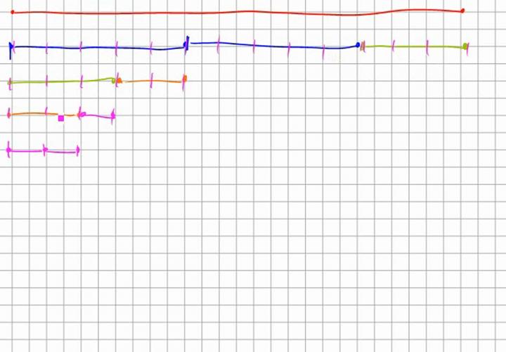 M2 2014-09-22 05 Kommensurabilität - der euklidische Algorithmus graphisch