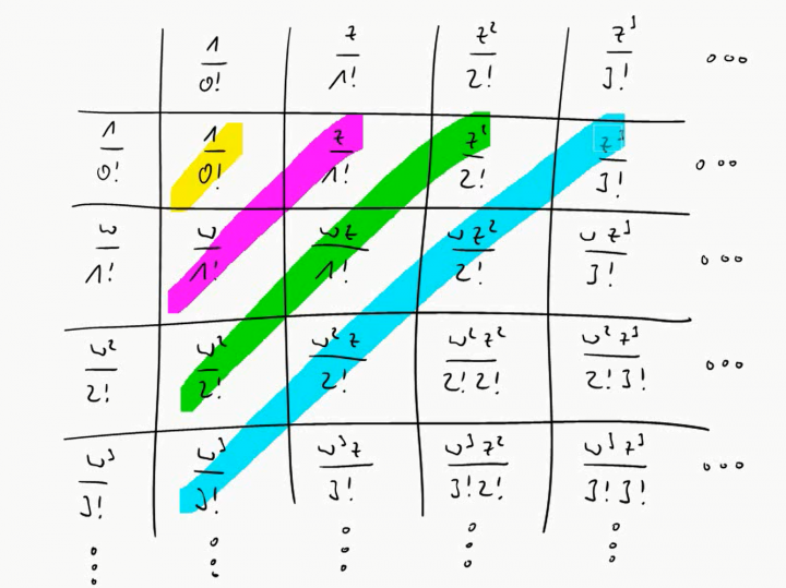 M3 2017-10-25 08 Die Exponentialfunktion und ihre Funktionalgleichung