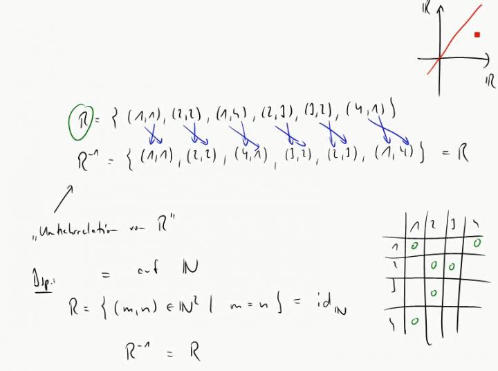 M1 2014-11-03 03 Symmetrie
