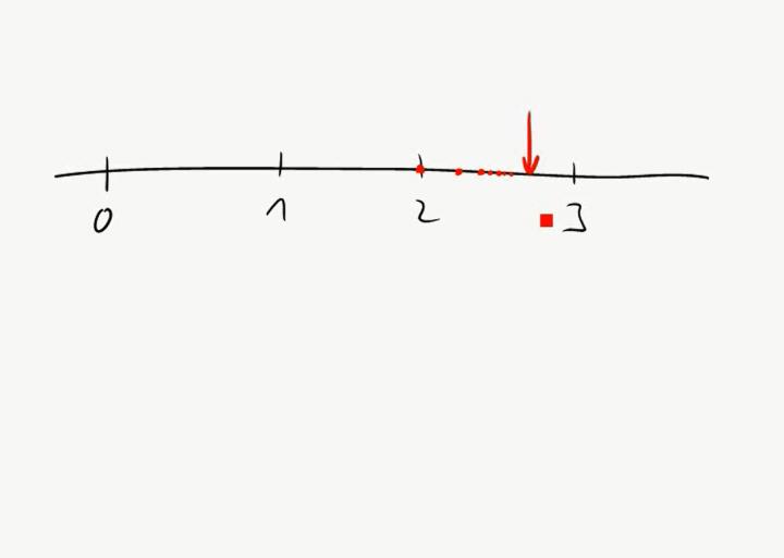 M2 2017-04-10 12 Vertiefung - Die Exponentialfolge