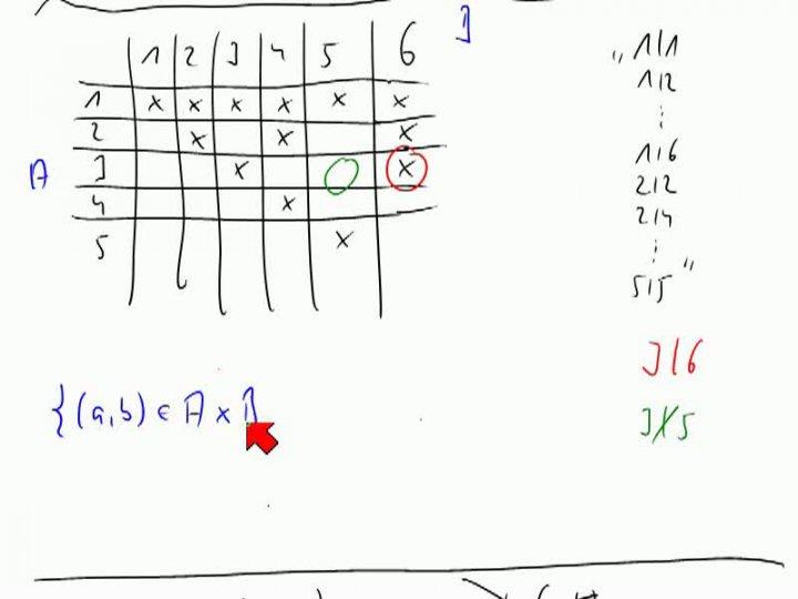 M1 2013-11-13 06 Relationen