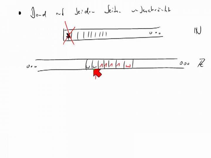 TI 2013-12-05 06 Turing-Maschine mit beidseitig unbegrenztem Band