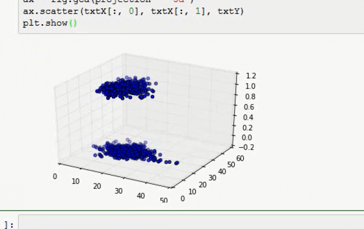MINF 2016-05-10 02 Logistische Regression in Python