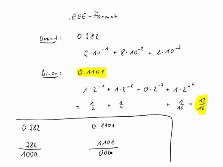 M1 2016-11-14 05 Binärzahlen mit Nachkommastellen