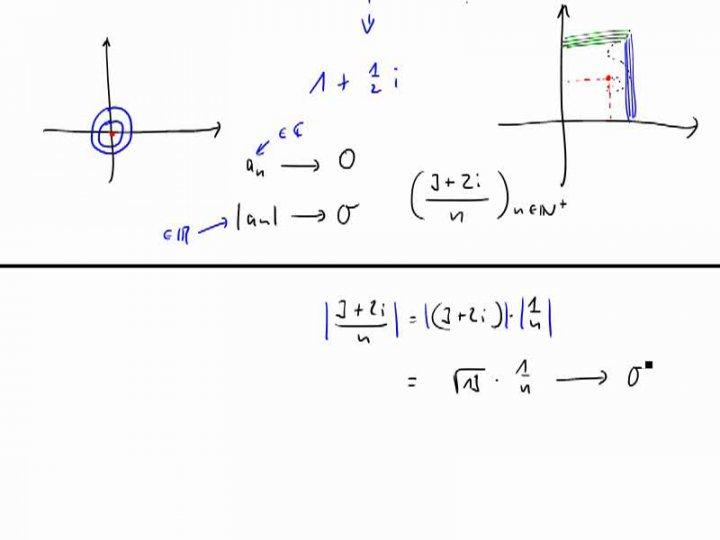 M3 2017-10-04 02 Grenzwerte von Folgen komplexer Zahlen