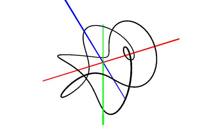 DG 2019-05-14 01 Raumkurven (3D) in p5.js (JavaScript)