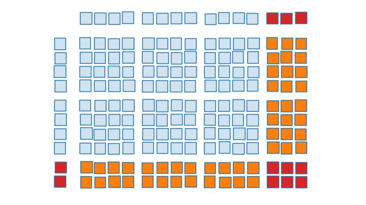 M1 2020-11-15 01 Modulare Arithmetik