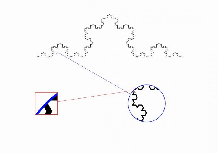 TikZ 2017-06-07 11 Selektives Vergrößern von Teilen der Grafik
