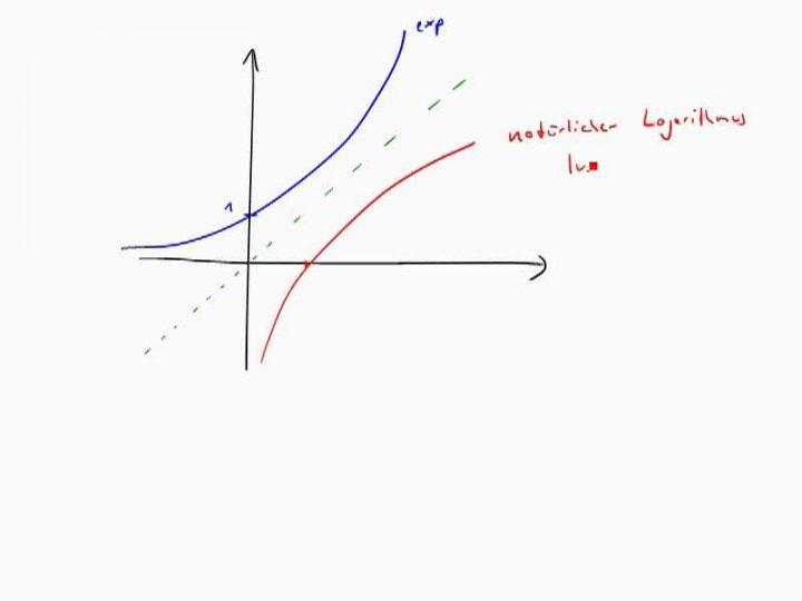 M3 2017-10-25 10 Der natürliche Logarithmus