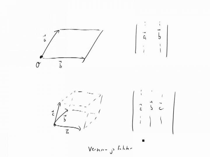 M2 2014-11-24 05 Geometrische Interpretation der Determinante