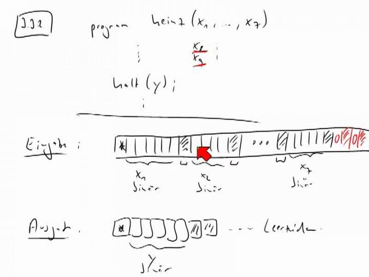 TI 2013-12-05 02 Konvertierung von NICHSODOLL-Programmen in Turing-Maschinen