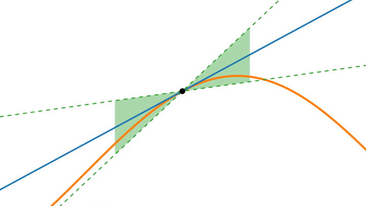 DG 2019-06-25 01 Ein alternativer Ansatz zur Herleitung der Krümmung von Kurven