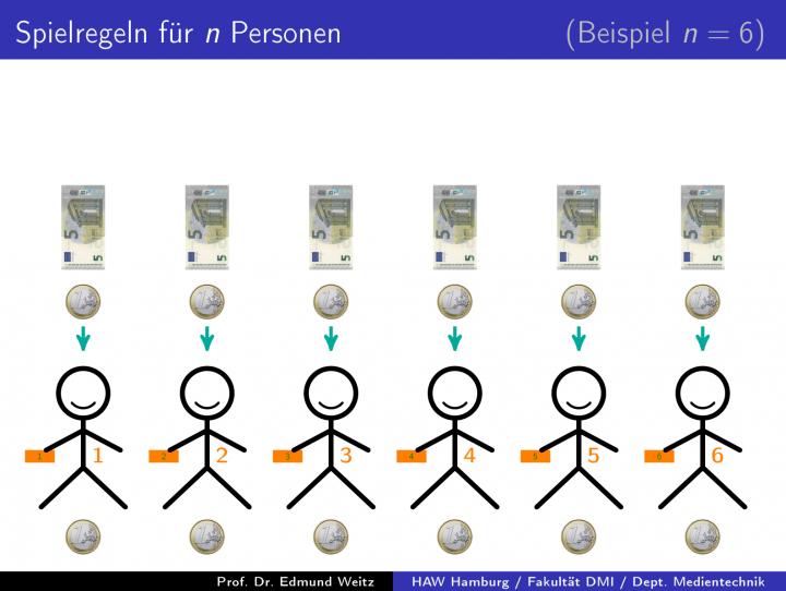 M4 2018-04-16 02 Das Problem der 100 Gefangenen oder: Eine unmögliche Wette (?)