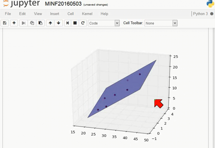 MINF 2016-05-03 03 Multiple Regression
