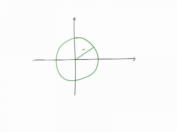 M2 2017-04-24 06 Darstellung eines Kreises als Menge von Punkten