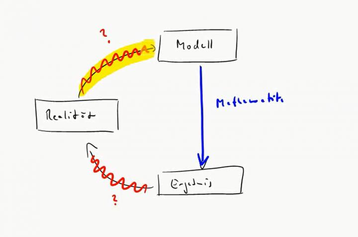 M2 2017-04-18 03 Ein vereinfachtes Rechnermodell