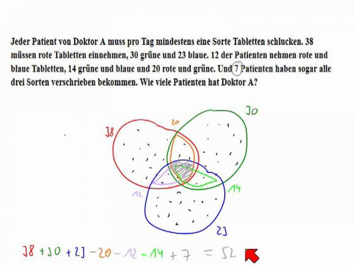M1 2014-06-18 08 Das Inklusions-Exklusions-Prinzip