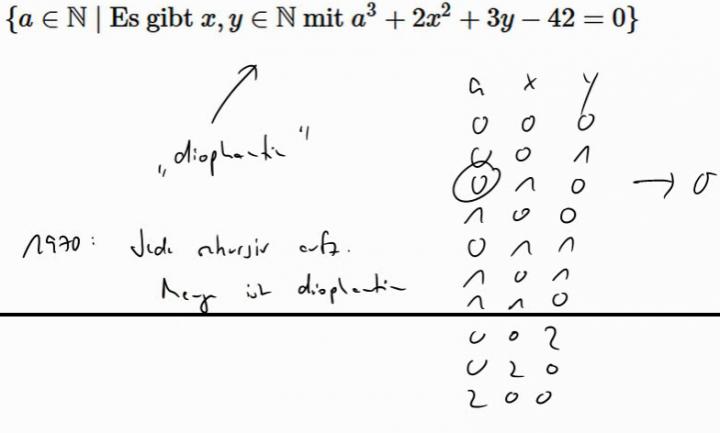 TI 2014-06-03 04 Diophantische Gleichungen