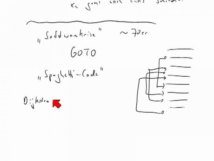 TI 2013-12-05 04 Fundamentalsatz der strukturierten Programmierung