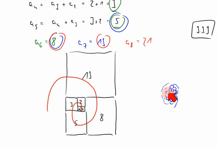 M1 2014-01-22 01 Rekursionen höherer Ordnung am Beispiel der Fibonacci-Folge