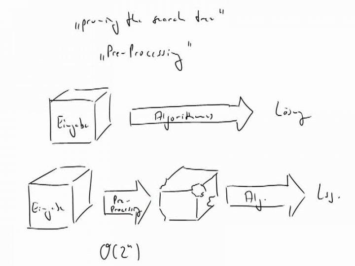 TI 2014-04-15 01 Pre-Processing