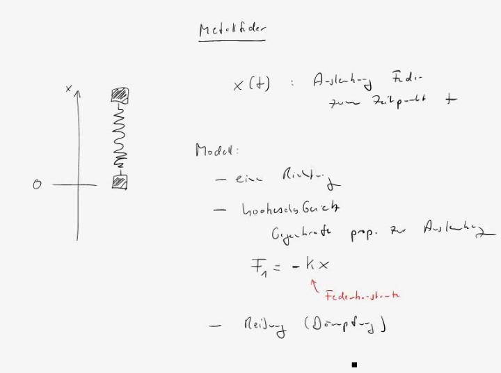 M3 2018-01-10 04 Differentialgleichungen: Grundbegriffe und noch ein Beispiel
