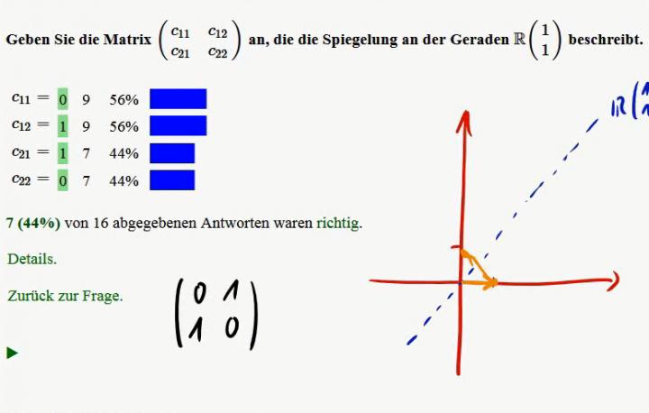 M2 2014-11-12 03 Darstellung linearer Abbildungen durch Matrizen, Beispiele