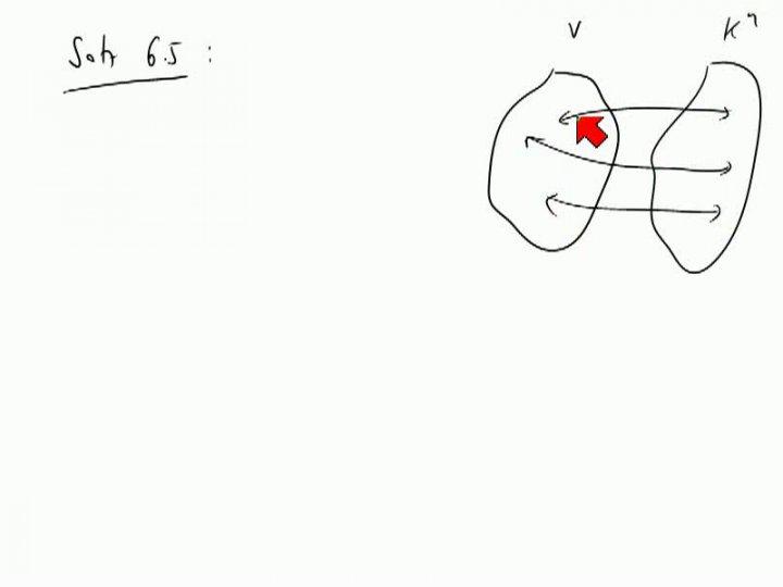 M2 2013-10-30 08 Kategorisierung der endlich-dimensionalen Vektorräume